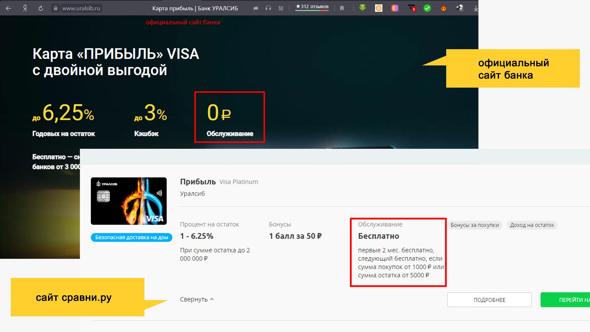 Сравнение страниц c предложением дебетовых карт в агрегаторе Сравни.ру и банка предоставляющего услугу.