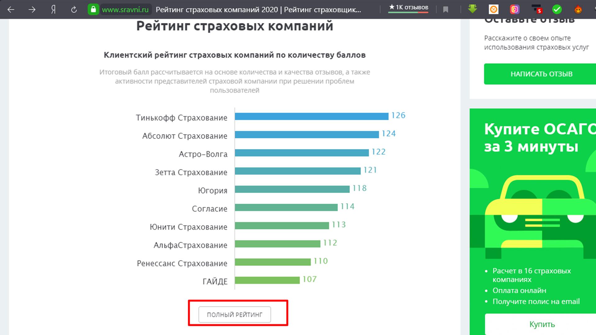 Рейтинг страховых компаний на сайте Сравни.ру