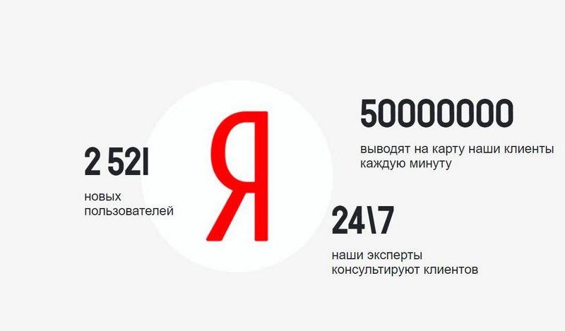 Яндекс Капитал - Свежие отзывы 2020 о zenyandex.online
