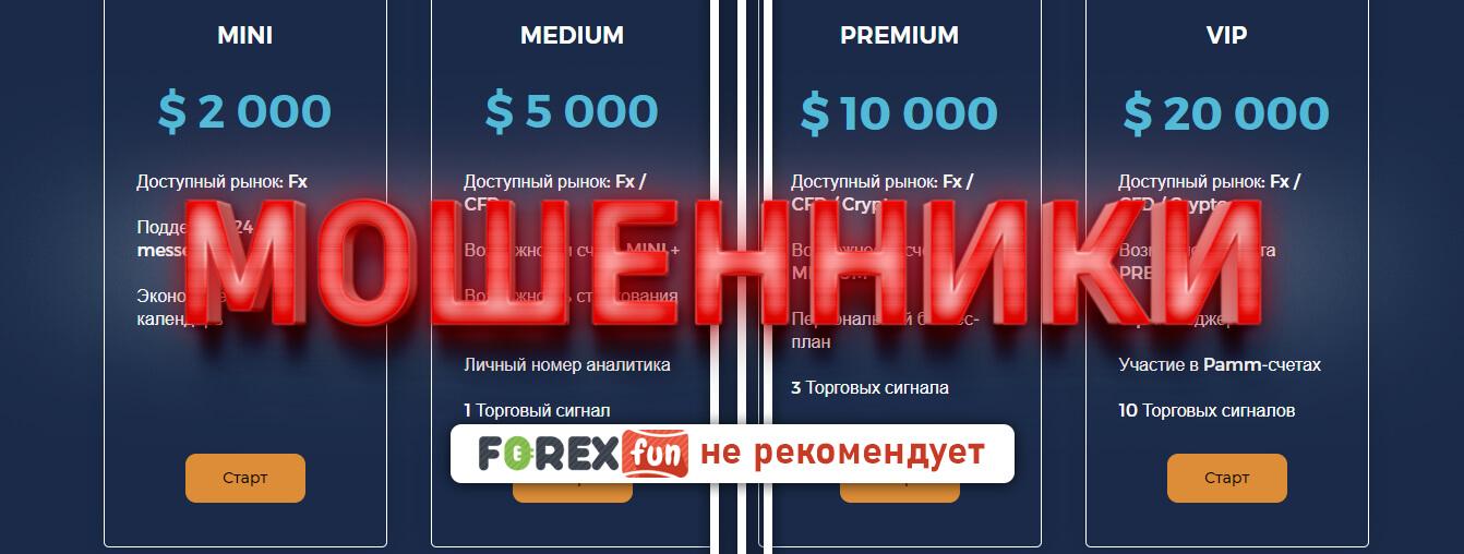 Lab Finance Ltd отзывы